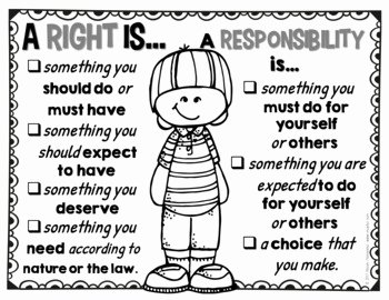 Rights and Responsibilities Worksheet Unique Rights and Responsibilities Of A Child Posters