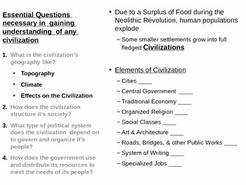 River Valley Civilizations Worksheet Answers Beautiful Lesson Bundle the River Valley Civilizations by R