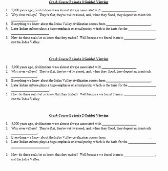 River Valley Civilizations Worksheet Answers Elegant Viewing Guide Crash Course World History 2 Indus River