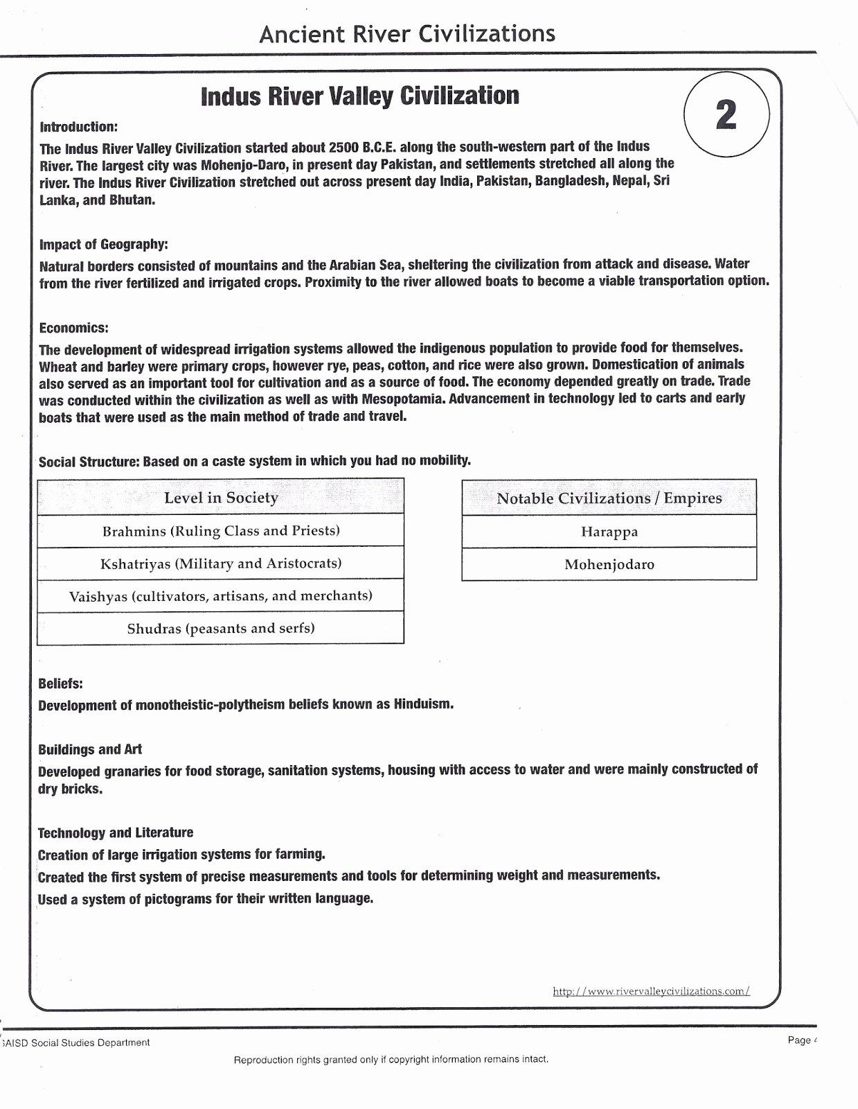 River Valley Civilizations Worksheet Best Of River Valley Civilizations Worksheet Answer Key