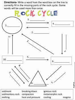 Rock Cycle Diagram Worksheet Elegant Rock Cycle Handout and Quiz by Math and Science Lover