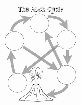 Rock Cycle Diagram Worksheet Fresh Rock Cycle Diagram Activity by Mighty In Middle School