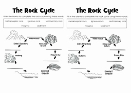 Rock Cycle Diagram Worksheet Inspirational Ks3 the Rock Cycle Introduction by J Radford