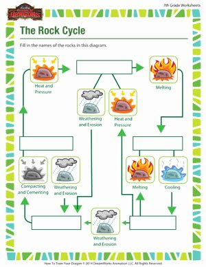 Rock Cycle Diagram Worksheet Inspirational the Rock Cycle Printable Science Worksheet School Of