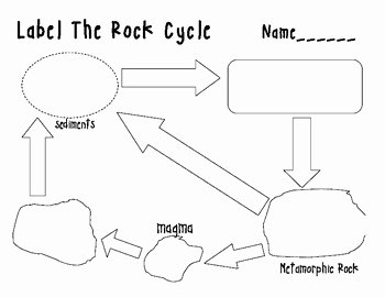 Rock Cycle Diagram Worksheet Luxury Labeling the Rock Cycle by It S All About Content
