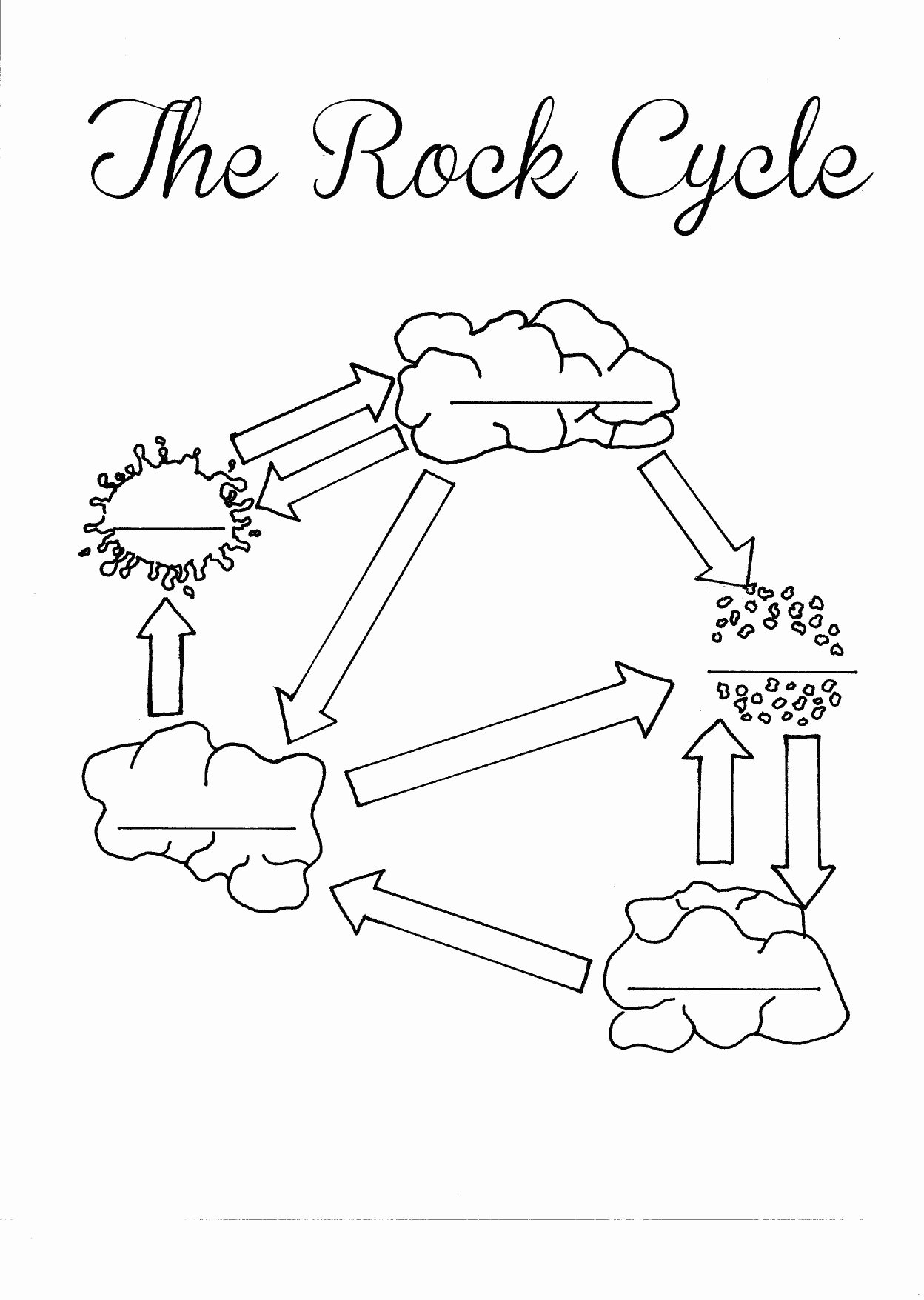 Rock Cycle Diagram Worksheet New the Rock Cycle Blank Worksheet Fill In as You Talk About
