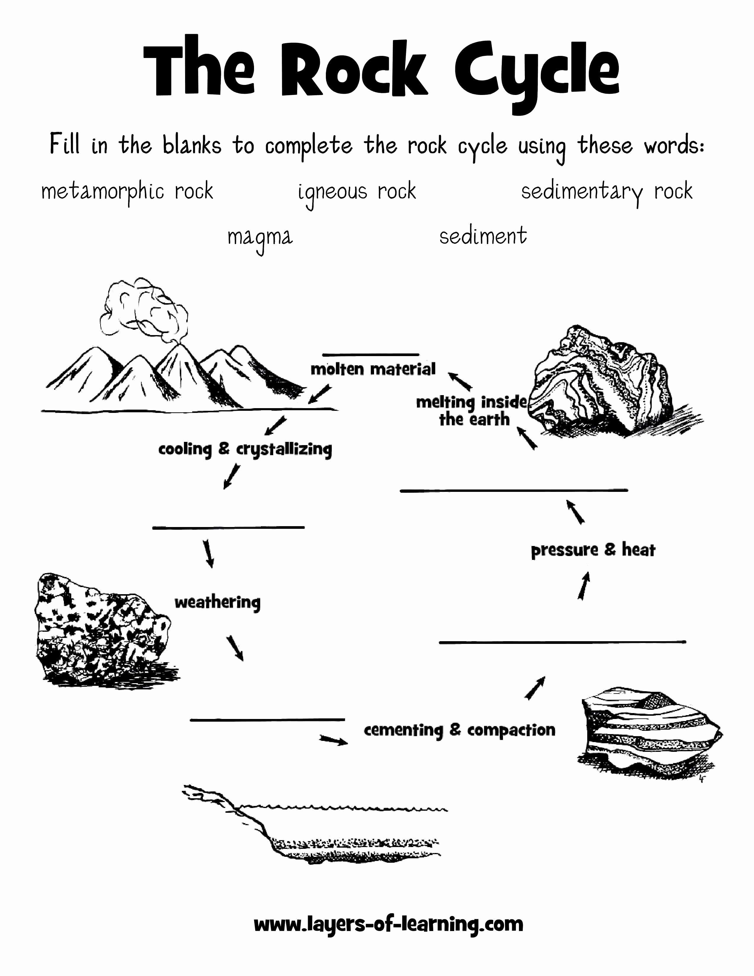 Rock Cycle Diagram Worksheet Unique Rock Cycle Worksheet Layers Of Learning