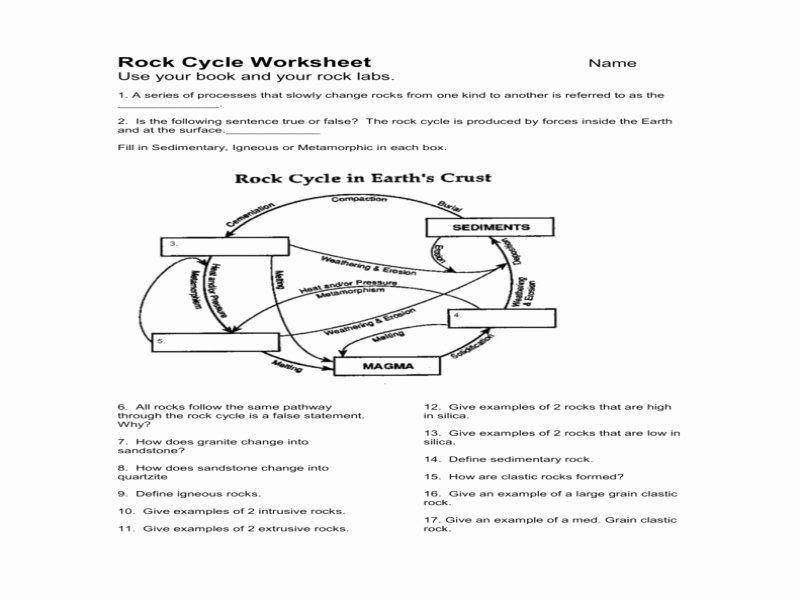 Rock Cycle Worksheet Answers New Rock Cycle Worksheet Answers Free Printable Worksheets