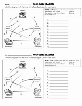 Rock Cycle Worksheet Middle School Awesome Rock Cycle Quiz with Answer Key and Practice Worksheets by