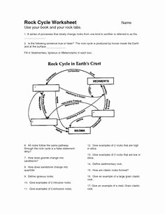 Rock Cycle Worksheet Middle School Best Of Rock Cycle Blank Printable Graphic organizer 6th 12th