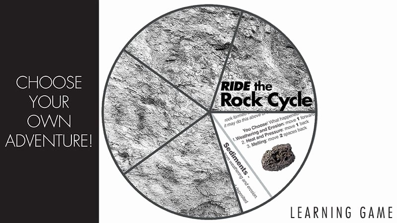 Rock Cycle Worksheet Middle School Elegant This Interactive Rock Cycle Worksheet is Perfect for Your