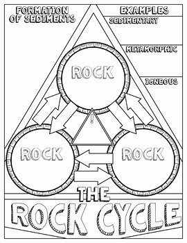 Rock Cycle Worksheet Middle School Fresh the Rock Cycle Science Doodle Notes Inb Mini Anchor
