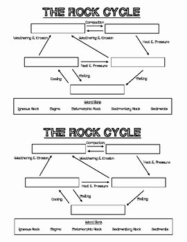 Rock Cycle Worksheet Middle School Luxury Rock Cycle Fill In the Blank Worksheet by Teacherly