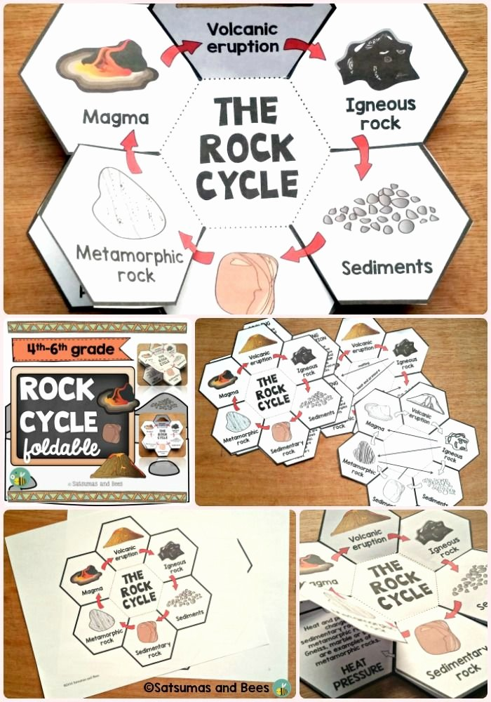 Rock Cycle Worksheet Middle School Luxury Rock Cycle Interactive Science Notebook Foldables