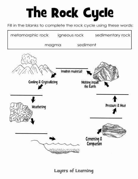 Rock Cycle Worksheet Middle School Luxury Rock Cycle Worksheet