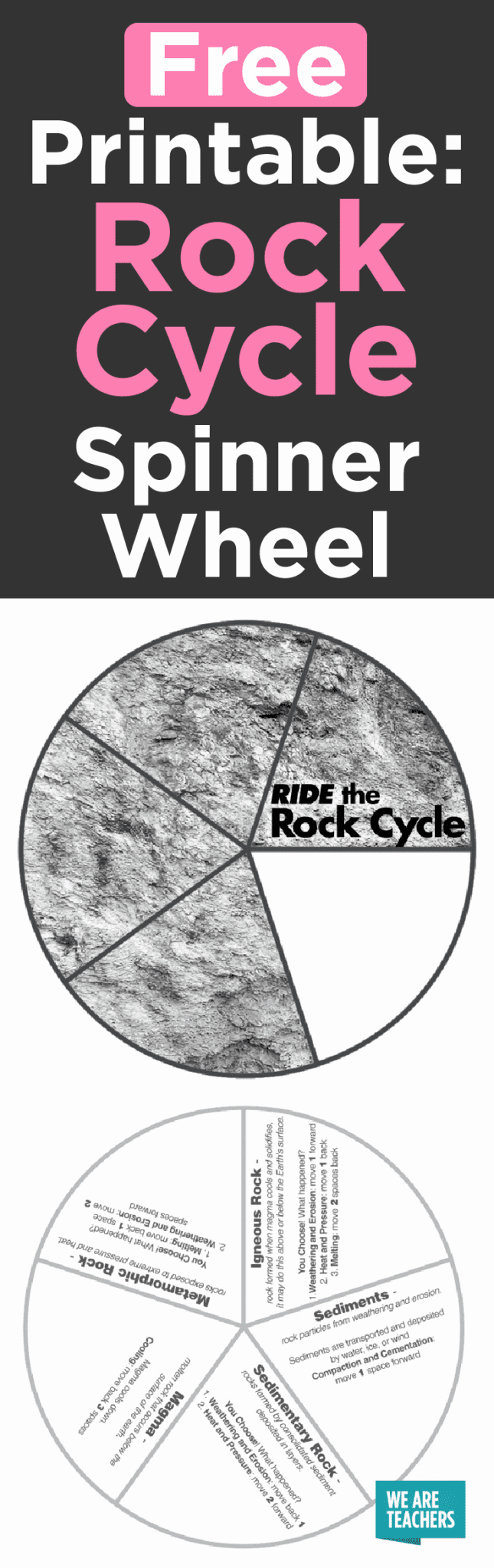 Rock Cycle Worksheet Middle School Luxury This Interactive Rock Cycle Worksheet is Perfect for Your