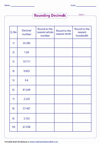 Rounding Decimals Worksheet 5th Grade Luxury Rounding Decimals Worksheets