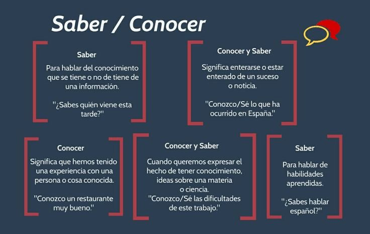 Saber Vs Conocer Worksheet Awesome 26 Best Saber Y Conocer Images On Pinterest
