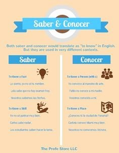 Saber Vs Conocer Worksheet Fresh Saber Vs Conocer Worksheet