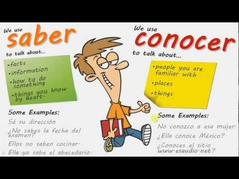 Saber Vs Conocer Worksheet Lovely 17 Best Images About Saber Conocer On Pinterest