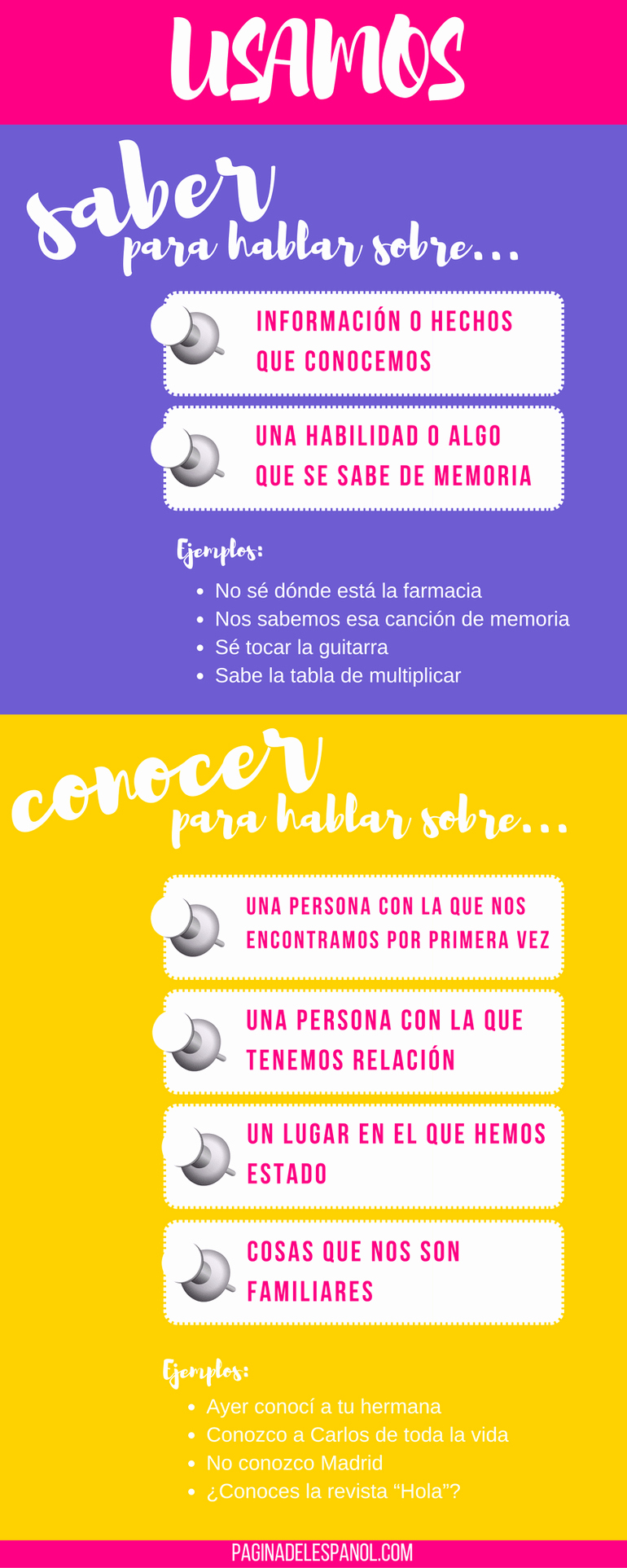Saber Vs Conocer Worksheet Lovely ¿cuándo Usamos Saber Y Conocer