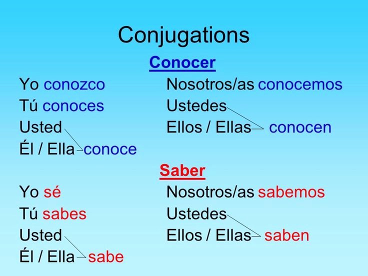 Saber Vs Conocer Worksheet New 26 Best Images About Saber Y Conocer On Pinterest