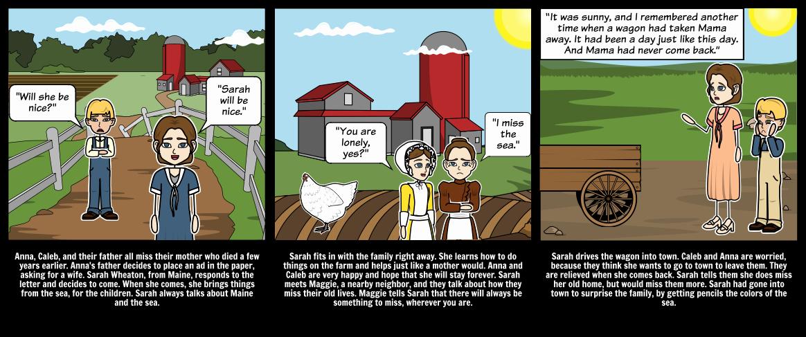 Sarah Plain and Tall Worksheet Elegant Sarah Plain and Tall Summary Storyboard by ashley Trudeau