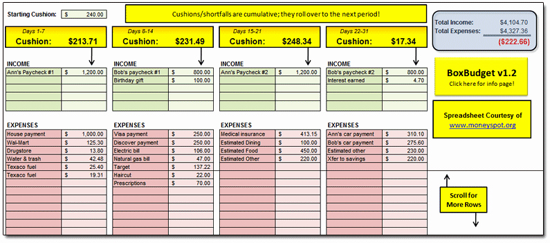 Saving and Investing Worksheet Fresh It S Your Money Personal Finance Spreadsheets