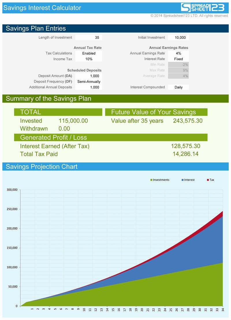Saving and Investing Worksheet Inspirational Savings Interest Calculator