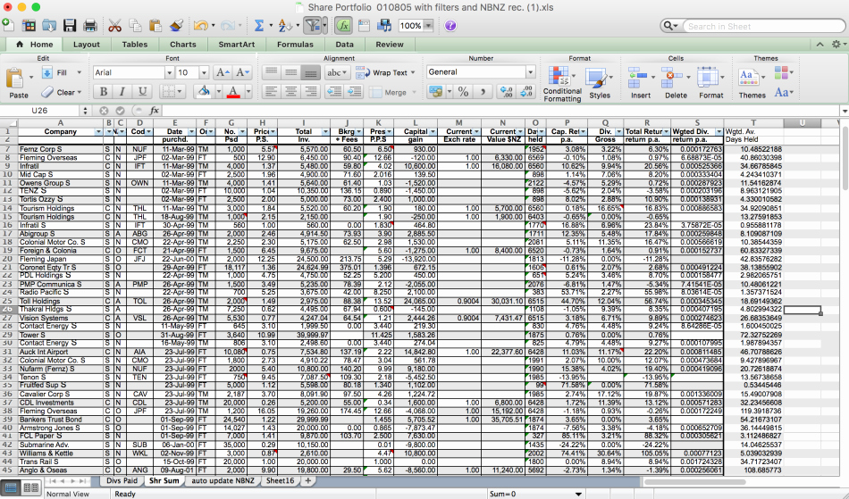 Saving and Investing Worksheet Inspirational Trade Spreadsheets for Effective software – Mehd