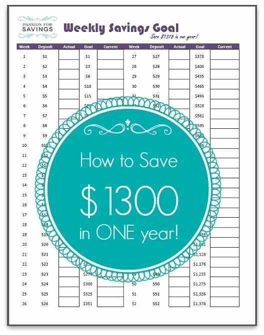 Saving and Investing Worksheet New Weekly Savings Challenge How to Save $1300 In E Year