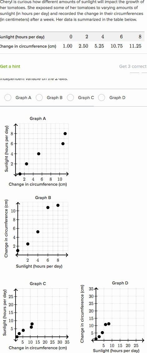 Scatter Plot Correlation Worksheet Awesome Scatter Plot Worksheets