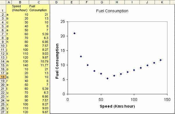 Scatter Plot Correlation Worksheet Beautiful Scatter Plots Worksheets
