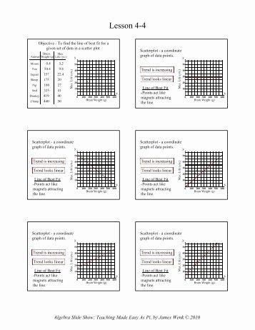 Scatter Plot Correlation Worksheet Elegant Scatter Plot Worksheet for Questions 1 3 A Identify the