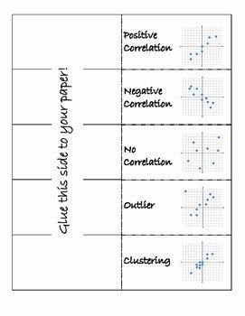 Scatter Plot Correlation Worksheet Fresh Scatter Plot Correlations Foldable by Krafting In the
