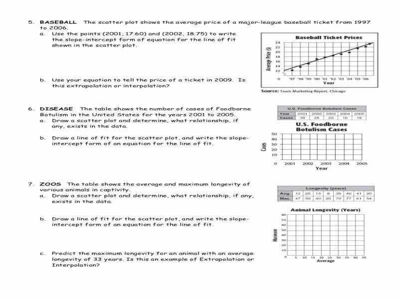 Scatter Plot Correlation Worksheet Fresh Scatter Plots Worksheets