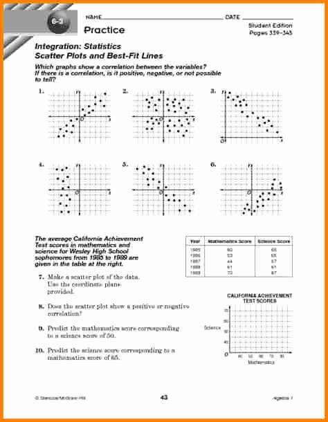 Scatter Plot Correlation Worksheet Inspirational Scatter Plot Worksheets