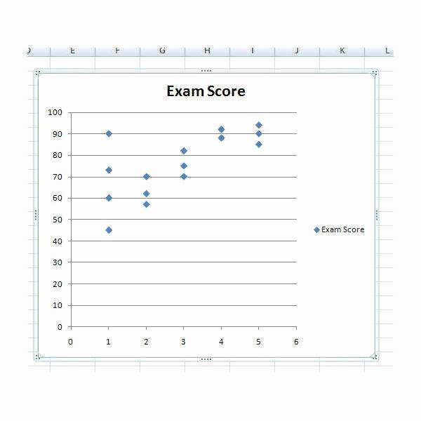 Scatter Plot Correlation Worksheet Luxury Scatter Plot Worksheets