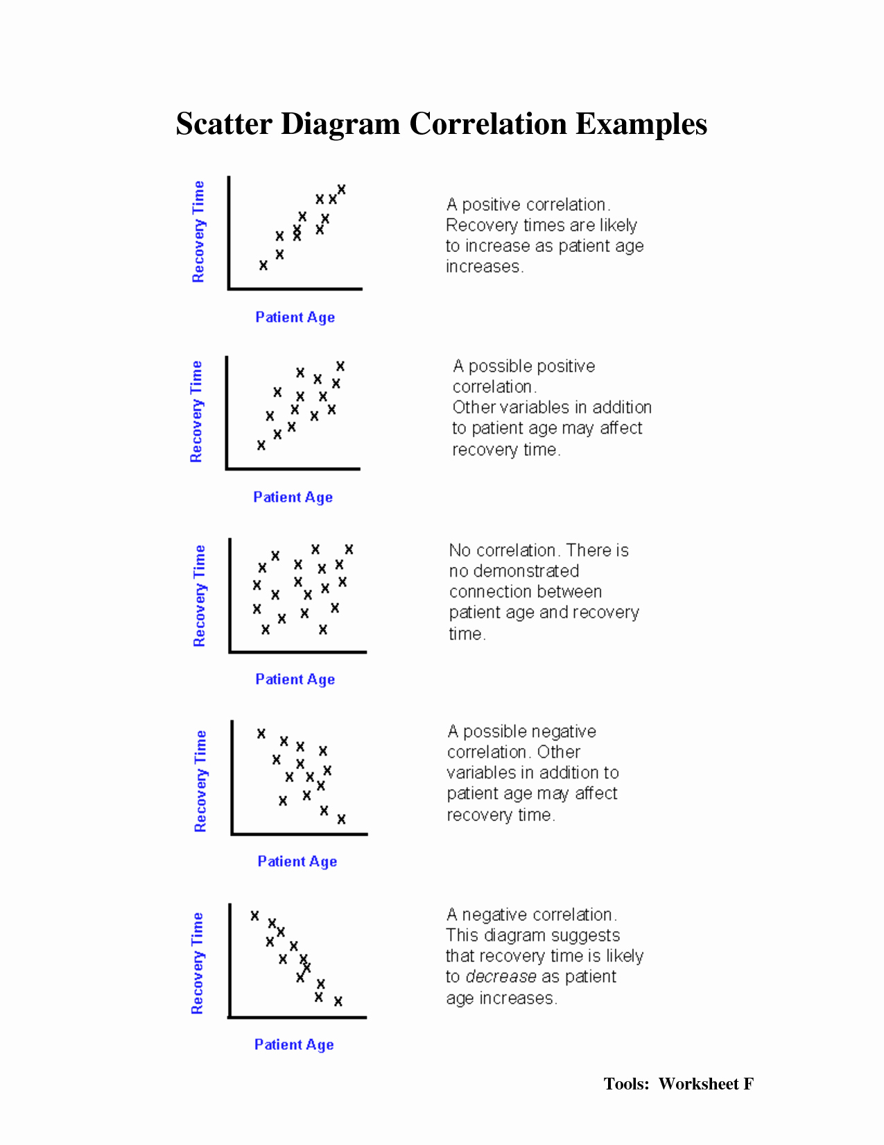 Scatter Plot Correlation Worksheet New Correlation Graphs Worksheets Driverlayer Search Engine
