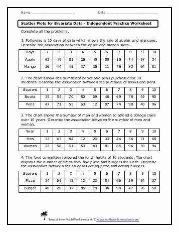 Scatter Plot Practice Worksheet Awesome Scatter Plot Worksheets