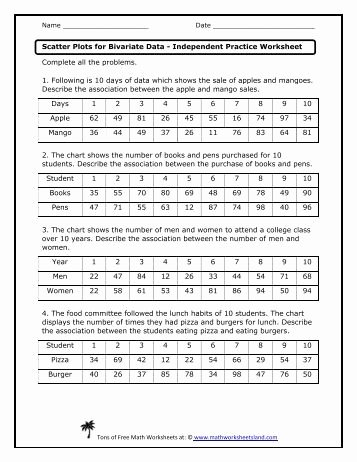 Scatter Plot Practice Worksheet New Graphs Of Proportional Relationship Independent Practice