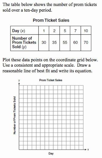Scatter Plot Practice Worksheet New Scatter Plots Worksheets