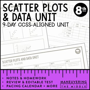 Scatter Plot Worksheet 8th Grade Awesome 8th Grade Math Scatter Plots and Data Unit 8 Sp 1 8 Sp 2