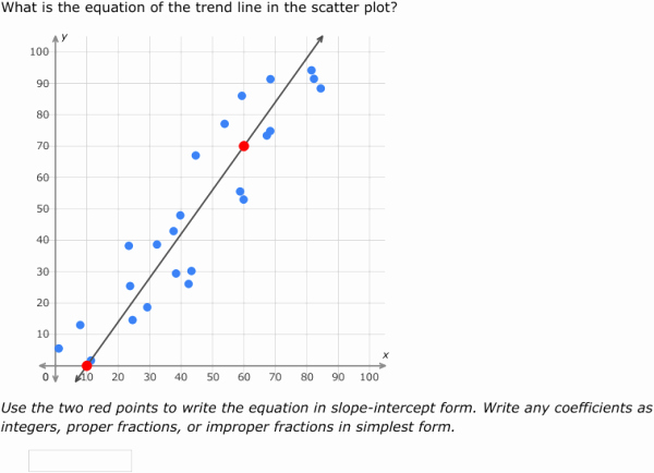 Scatter Plot Worksheet 8th Grade Awesome Ixl Scatter Plots Line Of Best Fit