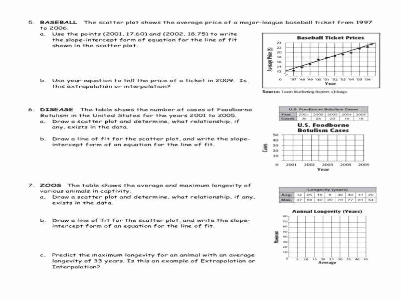 Scatter Plot Worksheet 8th Grade Awesome Line Best Fit Trend Ter Plot Notes Practice Plotting
