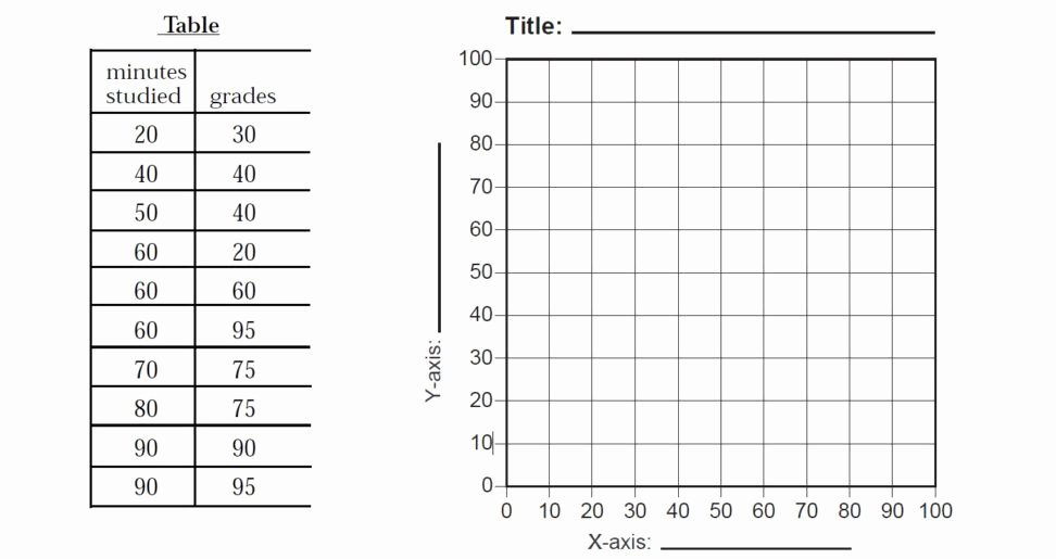 Scatter Plot Worksheet 8th Grade Fresh Scatter Plot Worksheets Th Grade Scatter Plot Worksheets
