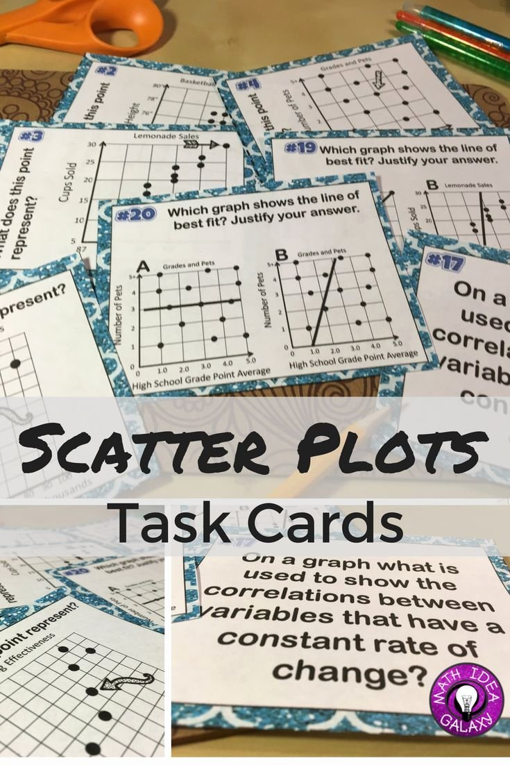 Scatter Plot Worksheet 8th Grade Fresh Scatter Plots Task Cards Algebra Ideas