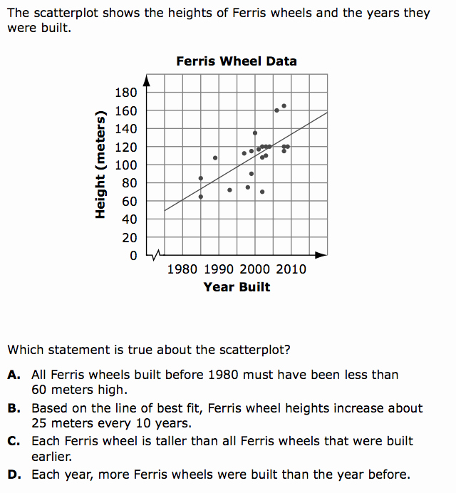 Scatter Plot Worksheet 8th Grade Inspirational 8 4 1 Scatterplots Lines Of Best Fit and Predictions