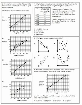 Scatter Plot Worksheet 8th Grade Luxury 28 Best Lines Of Best Fit 2017 18 Images On Pinterest