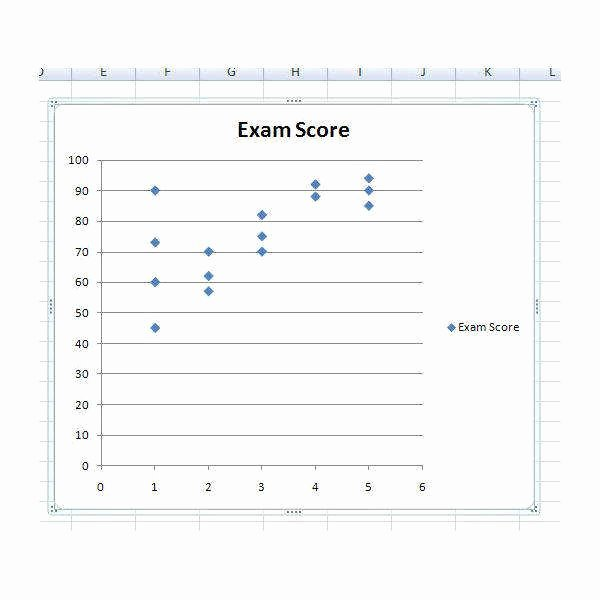 Scatter Plot Worksheet with Answers Awesome Scatter Plot Worksheets